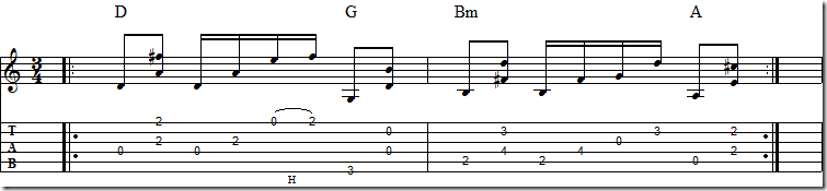 Acoustic Guitar Riffs : acoustic guitar riffs sheryl crow strong enough not playing guitar ~ Vivirlamusica.com Haus und Dekorationen